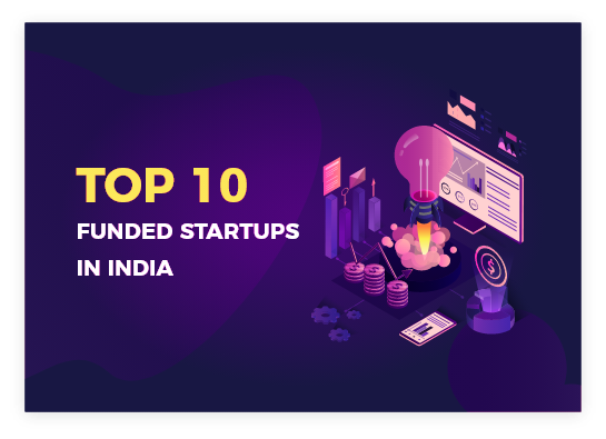 Top 10 funded startups in India!